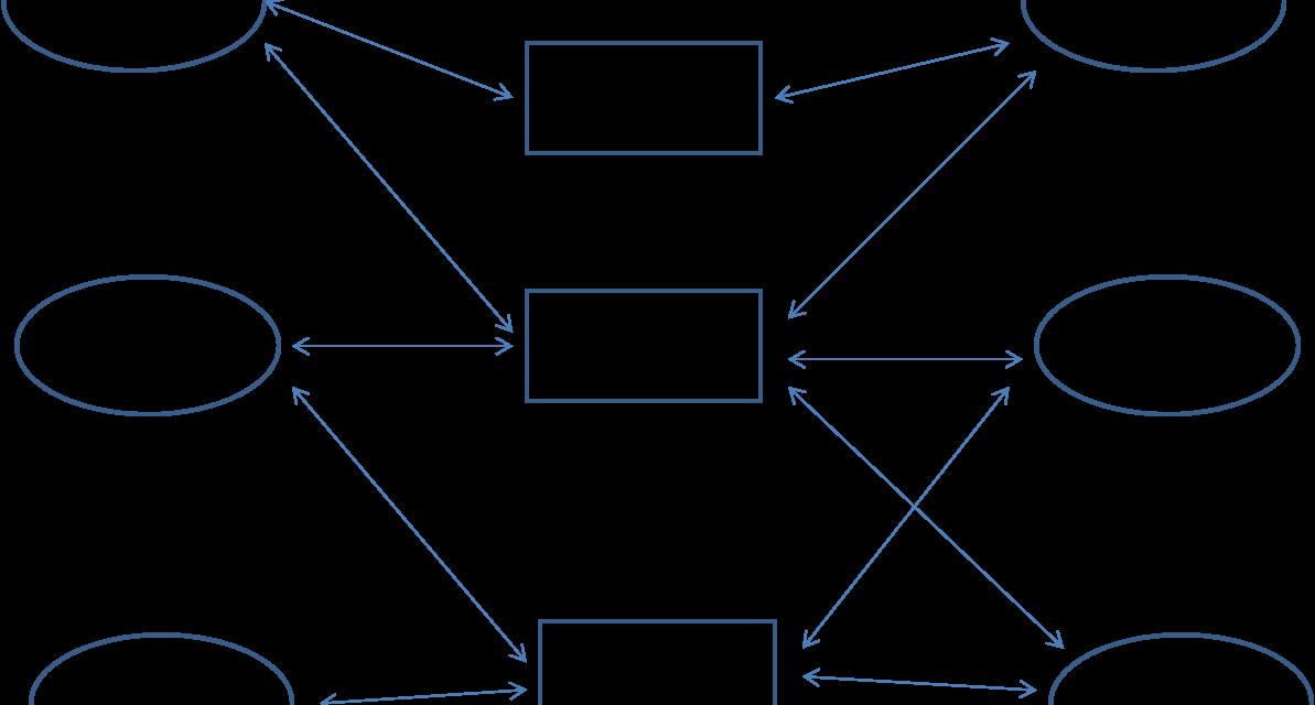 인터넷 번역 시장의 구조