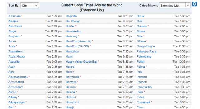 How to Become a Translator 브라이언의 행복한 번역가 블로그  Be Aware of Time Difference When Working With Clients in Different Time Zones